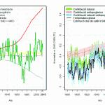Temperatura_global_val